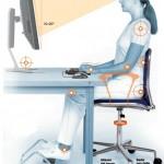Mal di schiena, il 41% soffre di dolori nel tratto dorsale