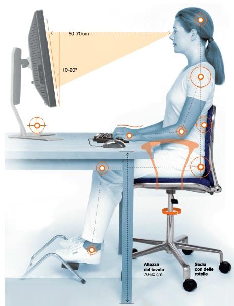Sedia e Postura mal di schiena