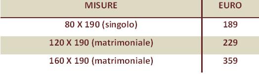 Prezzi Materassi Memory Extra Roma