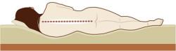 La corretta posizione della colonna vertebrale